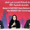 Vodafone has the fastest data network in Qatar